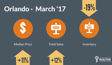 ORRA Market Pulse March 2017