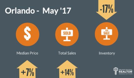 ORRA Market Pulse June 2017