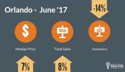 ORRA Market Pulse July 2017