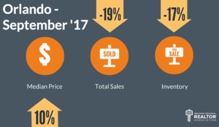 ORRA Market Pulse October 2017