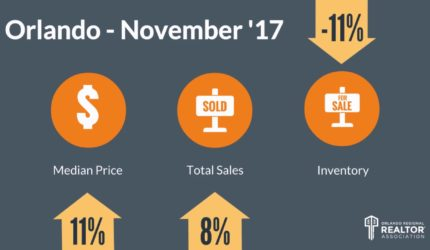 ORRA Market Pulse December 2017
