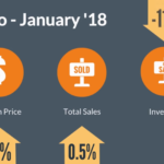 ORRA Market Pulse Jan 2018