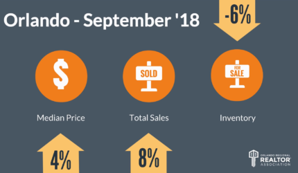 ORRA Market Pulse October 2018