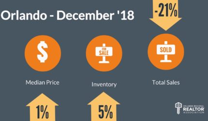 ORRA Market Pulse December 2018